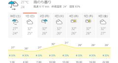 天気予報 - Bing - Internet Explorer 2018_06_30 11_05_50